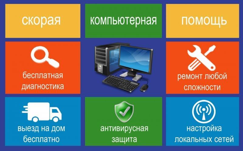 Установка и настройка программного обеспечения Хмельницкий