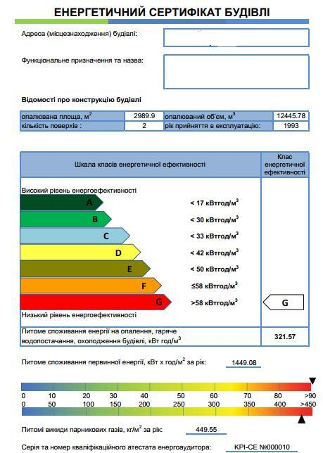 Енергетичний сертифікат будівлі енергетичний аудит Енергопаспорт